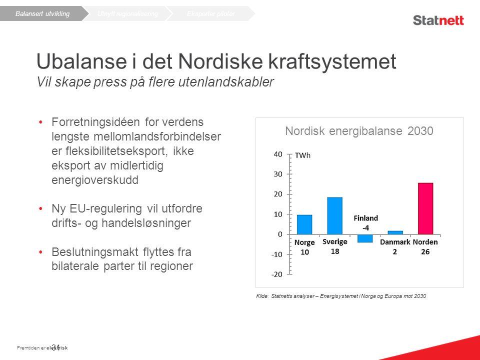 Ubalanse i det Nordiske kraftsystemet Vil skape press på flere utenlandskabler Forretningsidéen for verdens lengste mellomlandsforbindelser er fleksibilitetseksport, ikke eksport av midlertidig energioverskudd Ny EU-regulering vil utfordre drifts- og handelsløsninger Beslutningsmakt flyttes fra bilaterale parter til regioner 31 Balansert utviklingUtnytt regionaliseringEksporter piloter Kilde: Statnetts analyser – Energisystemet i Norge og Europa mot 2030 Nordisk energibalanse 2030 Fremtiden er elektrisk