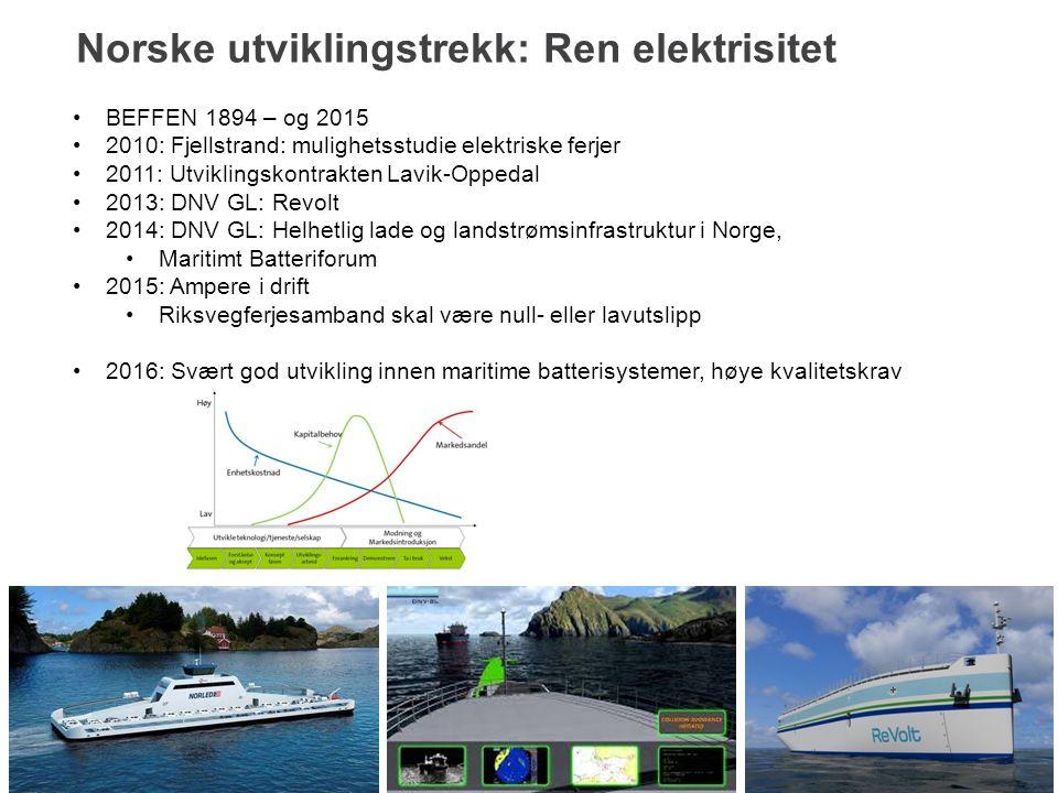 Norske utviklingstrekk: Ren elektrisitet 12 BEFFEN 1894 – og 2015 2010: Fjellstrand: mulighetsstudie elektriske ferjer 2011: Utviklingskontrakten Lavi