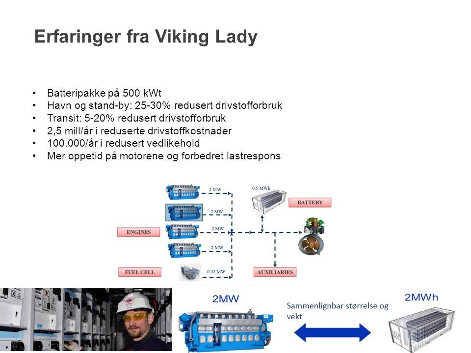 Erfaringer fra Viking Lady 14 Batteripakke på 500 kWt Havn og stand-by: 25-30% redusert drivstofforbruk Transit: 5-20% redusert drivstofforbruk 2,5 mi