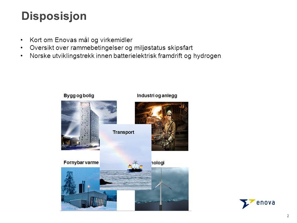Disposisjon 2 Kort om Enovas mål og virkemidler Oversikt over rammebetingelser og miljøstatus skipsfart Norske utviklingstrekk innen batterielektrisk