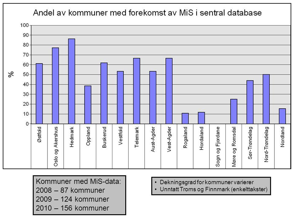 Kommuner med MiS-data: 2008 – 87 kommuner 2009 – 124 kommuner 2010 – 156 kommuner Dekningsgrad for kommuner varierer Unntatt Troms og Finnmark (enkelttakster)