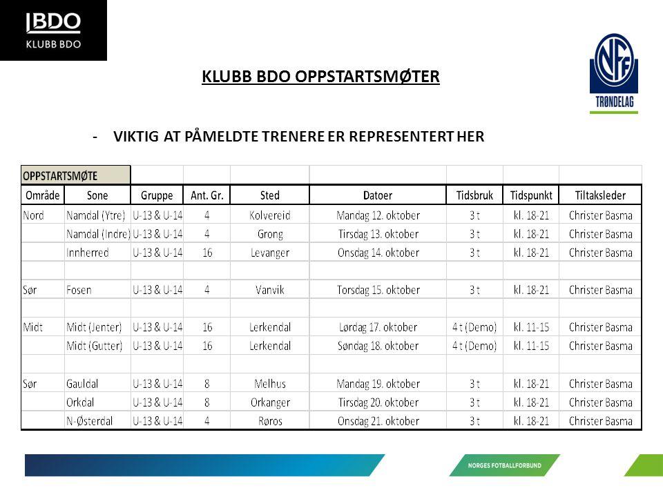 KLUBB BDO OPPSTARTSMØTER: Agenda Agenda: 18:00-19:00KLUBB BDO KONSEPTET 19:00-20:00Demo Økt (Vi demonstrerer en av øktene på KLUBB BDO) 20:00-21:00Treningsgruppe prosess (Derfor viktig at alle er representert med en trener på dette møtet) HUSK.