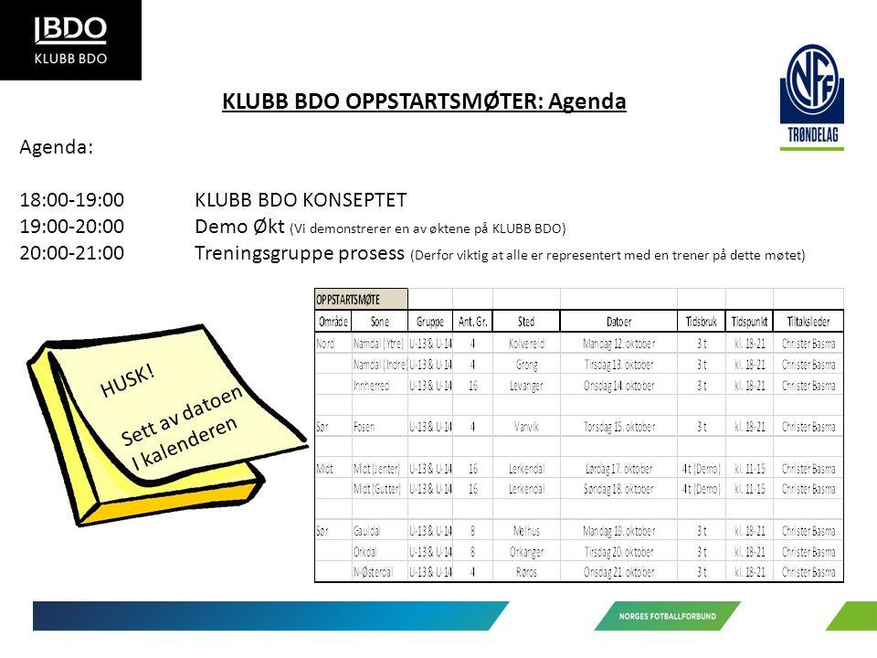 KLUBB BDO OPPSTARTSMØTER: Agenda Agenda: 18:00-19:00KLUBB BDO KONSEPTET 19:00-20:00Demo Økt (Vi demonstrerer en av øktene på KLUBB BDO) 20:00-21:00Tre