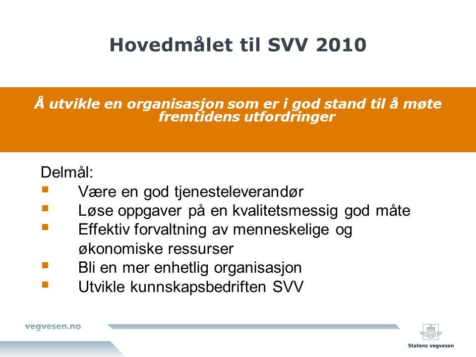 Hovedmålet til SVV 2010 Å utvikle en organisasjon som er i god stand til å møte fremtidens utfordringer Delmål:  Være en god tjenesteleverandør  Løse oppgaver på en kvalitetsmessig god måte  Effektiv forvaltning av menneskelige og økonomiske ressurser  Bli en mer enhetlig organisasjon  Utvikle kunnskapsbedriften SVV