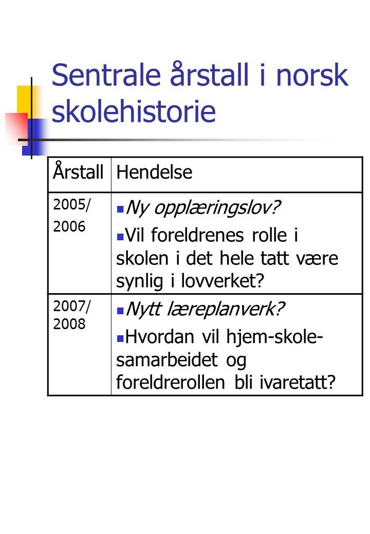 Sentrale årstall i norsk skolehistorie ÅrstallHendelse 2005/ 2006 Ny opplæringslov.