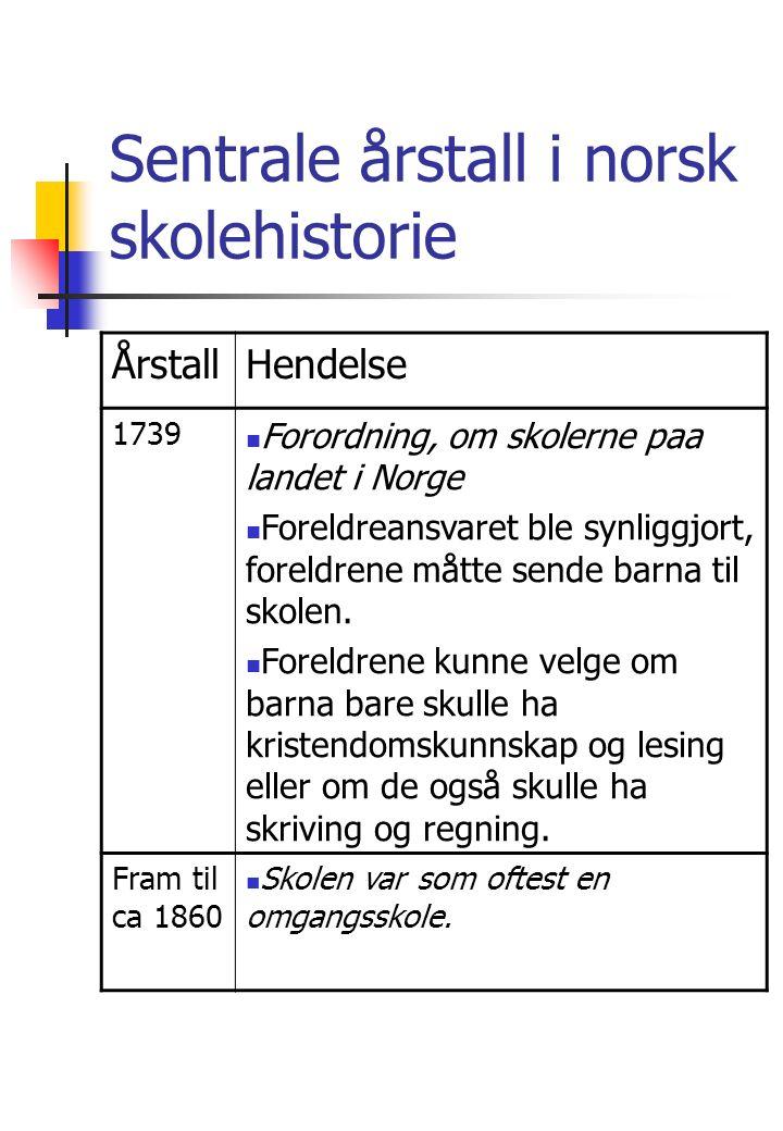 Sentrale årstall i norsk skolehistorie ÅrstallHendelse 1739 Forordning, om skolerne paa landet i Norge Foreldreansvaret ble synliggjort, foreldrene måtte sende barna til skolen.