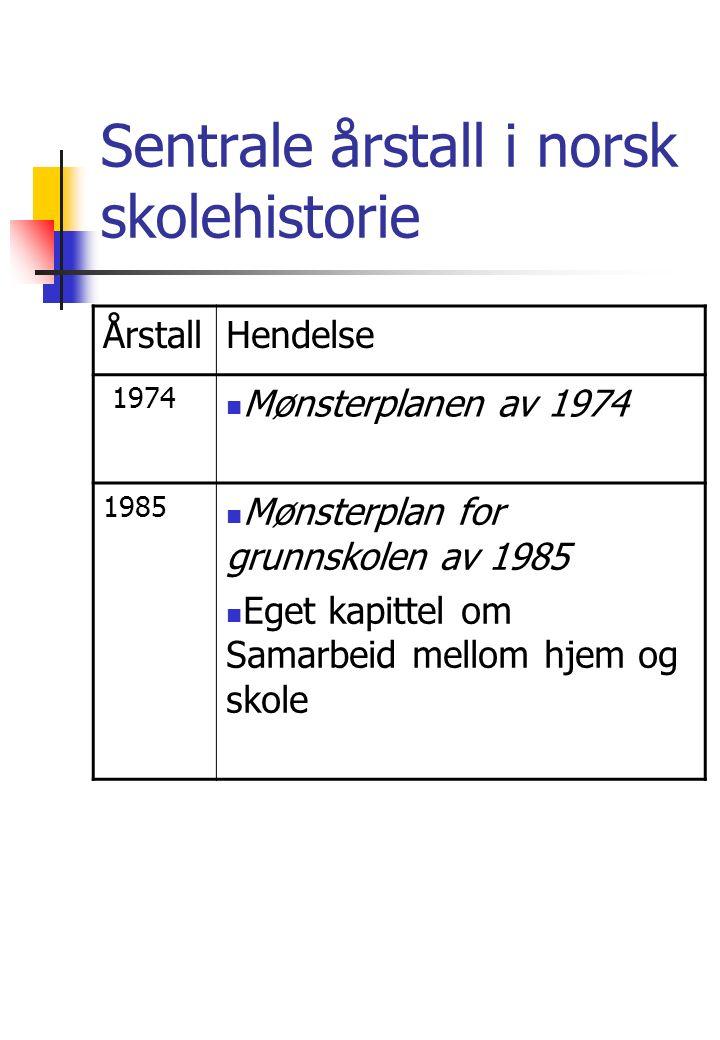 Sentrale årstall i norsk skolehistorie ÅrstallHendelse 1974 Mønsterplanen av 1974 1985 Mønsterplan for grunnskolen av 1985 Eget kapittel om Samarbeid mellom hjem og skole