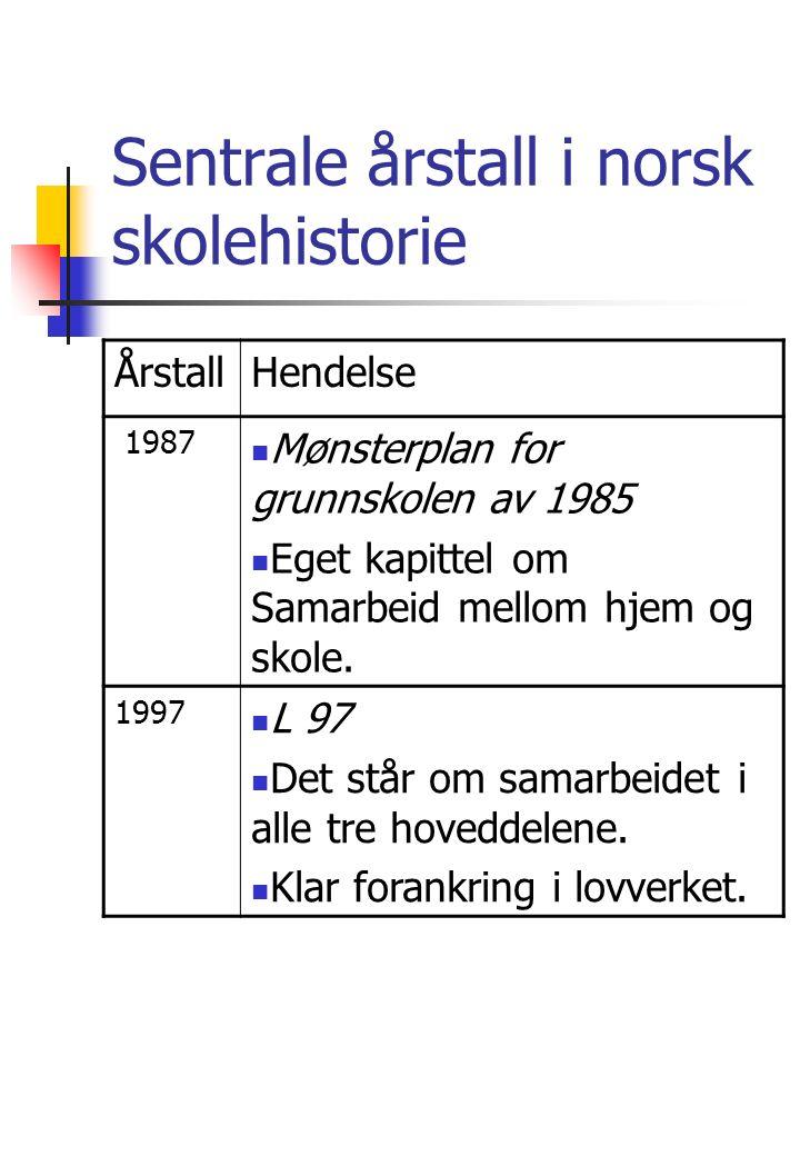 Sentrale årstall i norsk skolehistorie ÅrstallHendelse 1987 Mønsterplan for grunnskolen av 1985 Eget kapittel om Samarbeid mellom hjem og skole.