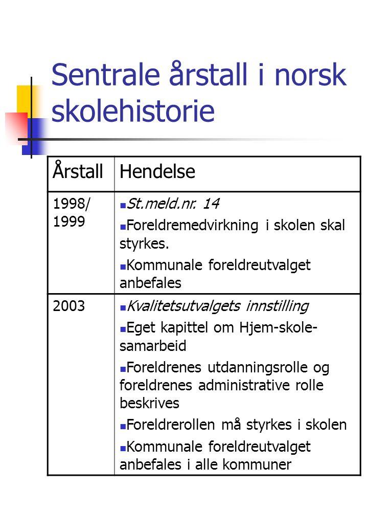Sentrale årstall i norsk skolehistorie ÅrstallHendelse 2004 St.