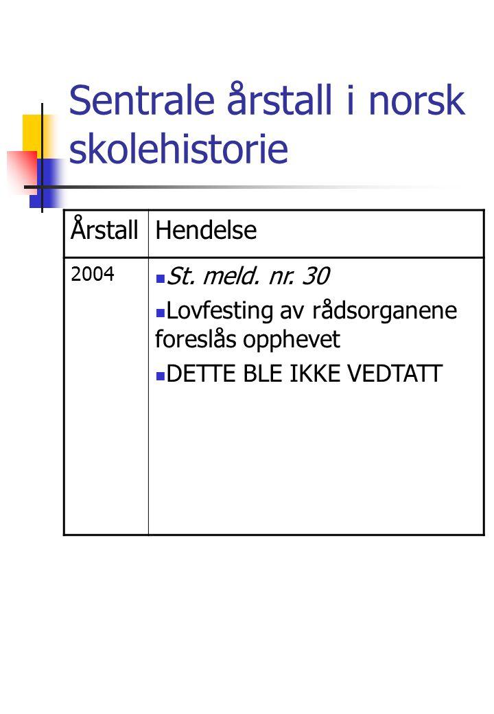 Skole hjem - samarbeidKFU Stange30 Fortsettelse….2 Ta opp temaer på møtene.