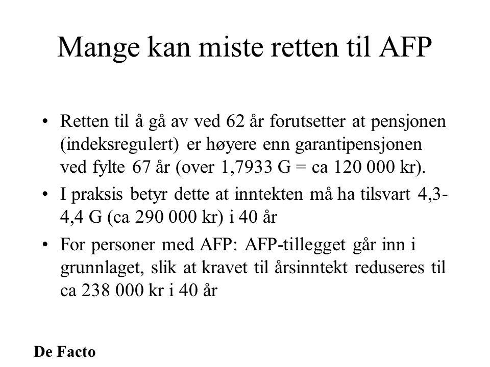 De Facto Mange kan miste retten til AFP Retten til å gå av ved 62 år forutsetter at pensjonen (indeksregulert) er høyere enn garantipensjonen ved fylte 67 år (over 1,7933 G = ca 120 000 kr).