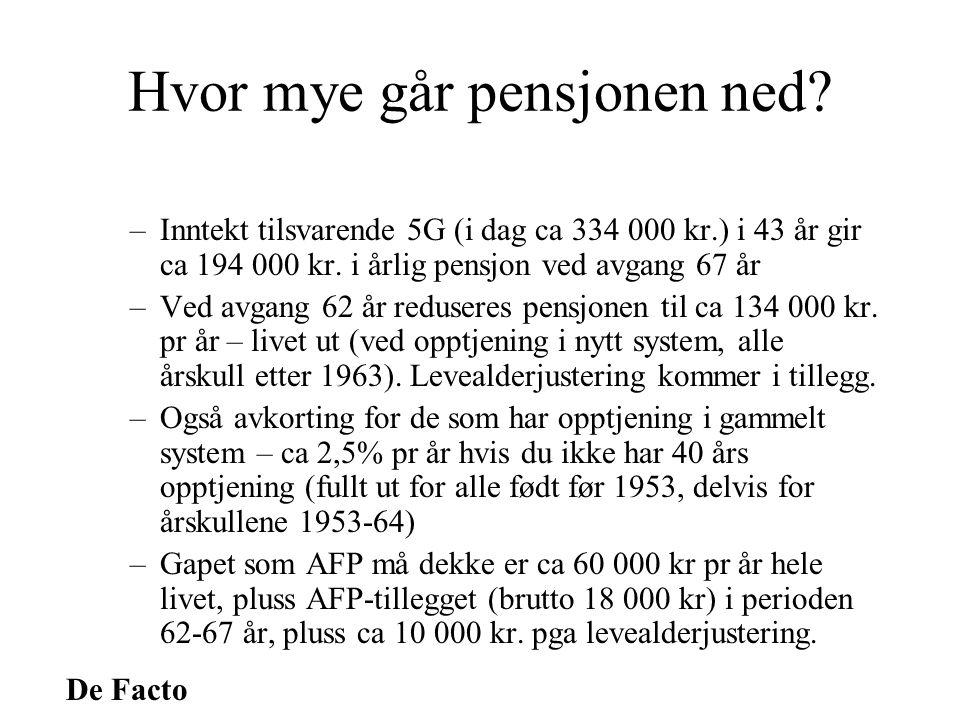 De Facto Hvor mye går pensjonen ned.
