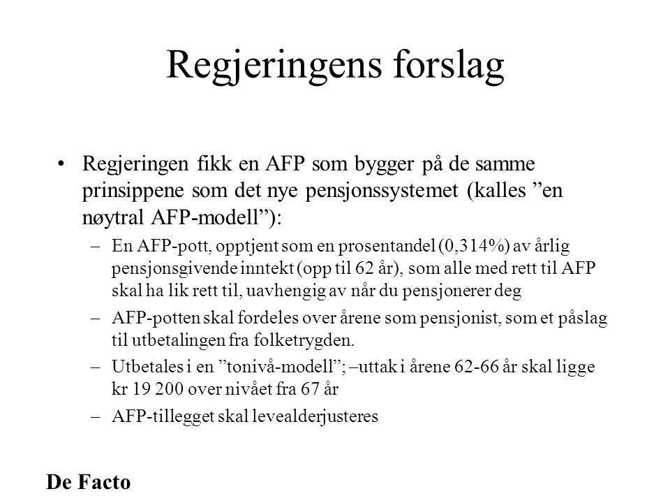 De Facto Regjeringens forslag Regjeringen fikk en AFP som bygger på de samme prinsippene som det nye pensjonssystemet (kalles en nøytral AFP-modell ): –En AFP-pott, opptjent som en prosentandel (0,314%) av årlig pensjonsgivende inntekt (opp til 62 år), som alle med rett til AFP skal ha lik rett til, uavhengig av når du pensjonerer deg –AFP-potten skal fordeles over årene som pensjonist, som et påslag til utbetalingen fra folketrygden.
