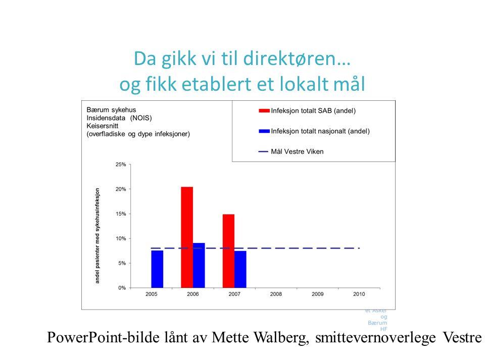 Da gikk vi til direktøren… og fikk etablert et lokalt mål PowerPoint-bilde lånt av Mette Walberg, smittevernoverlege Vestre Viken