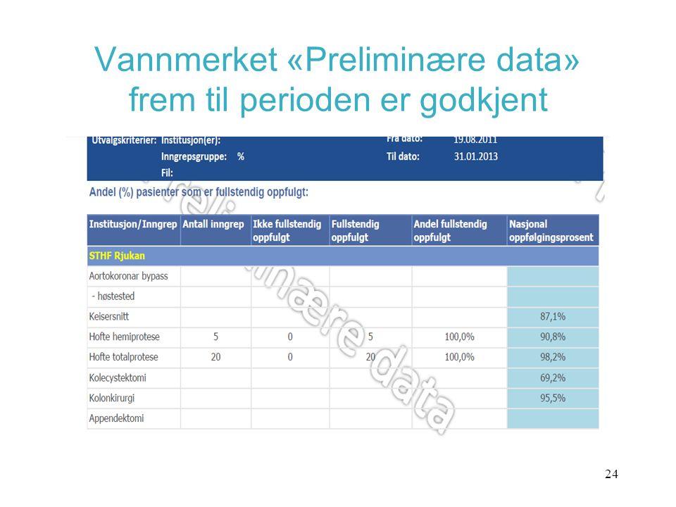 Vannmerket «Preliminære data» frem til perioden er godkjent 24
