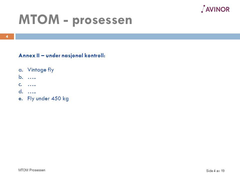 Side 5 av 19 MTOM Prosessen 5 JAA gikk for maximum avgangsvekt i en NPA i 1997 – og et typisk mikrofly som de siktet mot tidlig på '90 tallet var denne typen: Tomvekt med Rotax 582 to-taktsmotor220 kg MTOM - prosessen