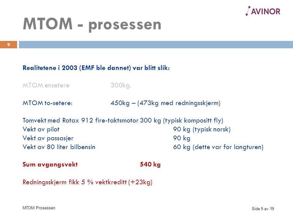 Side 9 av 19 MTOM Prosessen 9 Realitetene i 2003 (EMF ble dannet) var blitt slik: MTOM ensetere300kg.