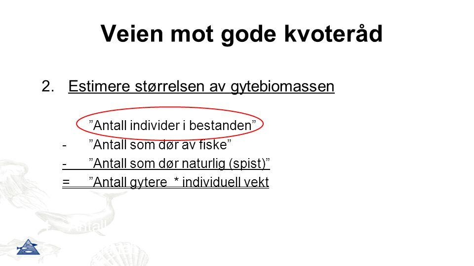 """Veien mot gode kvoteråd 1.Grunnleggende biologi og økologi 2.Estimere størrelsen av gytebiomassen """"Antall individer i bestanden"""" -""""Antall som dør av f"""