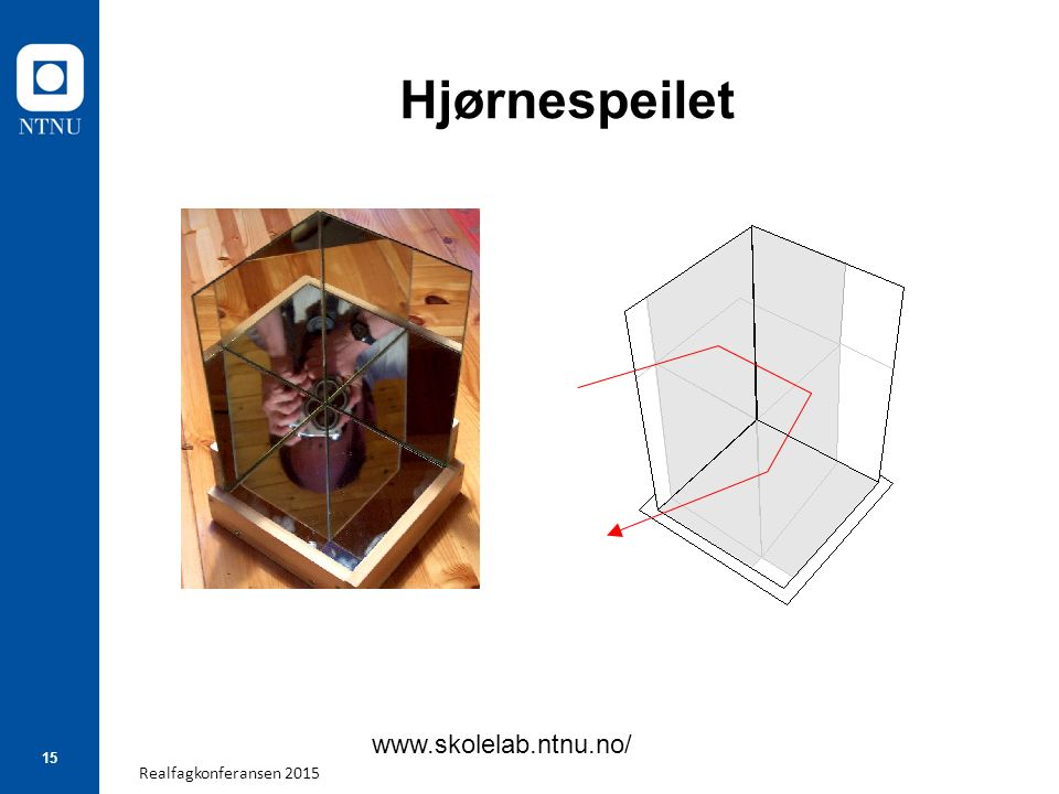 Realfagkonferansen 2015 15 Hjørnespeilet www.skolelab.ntnu.no/