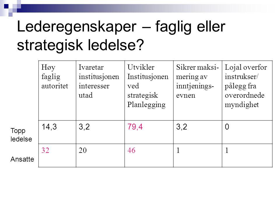 Lederegenskaper – faglig eller strategisk ledelse.