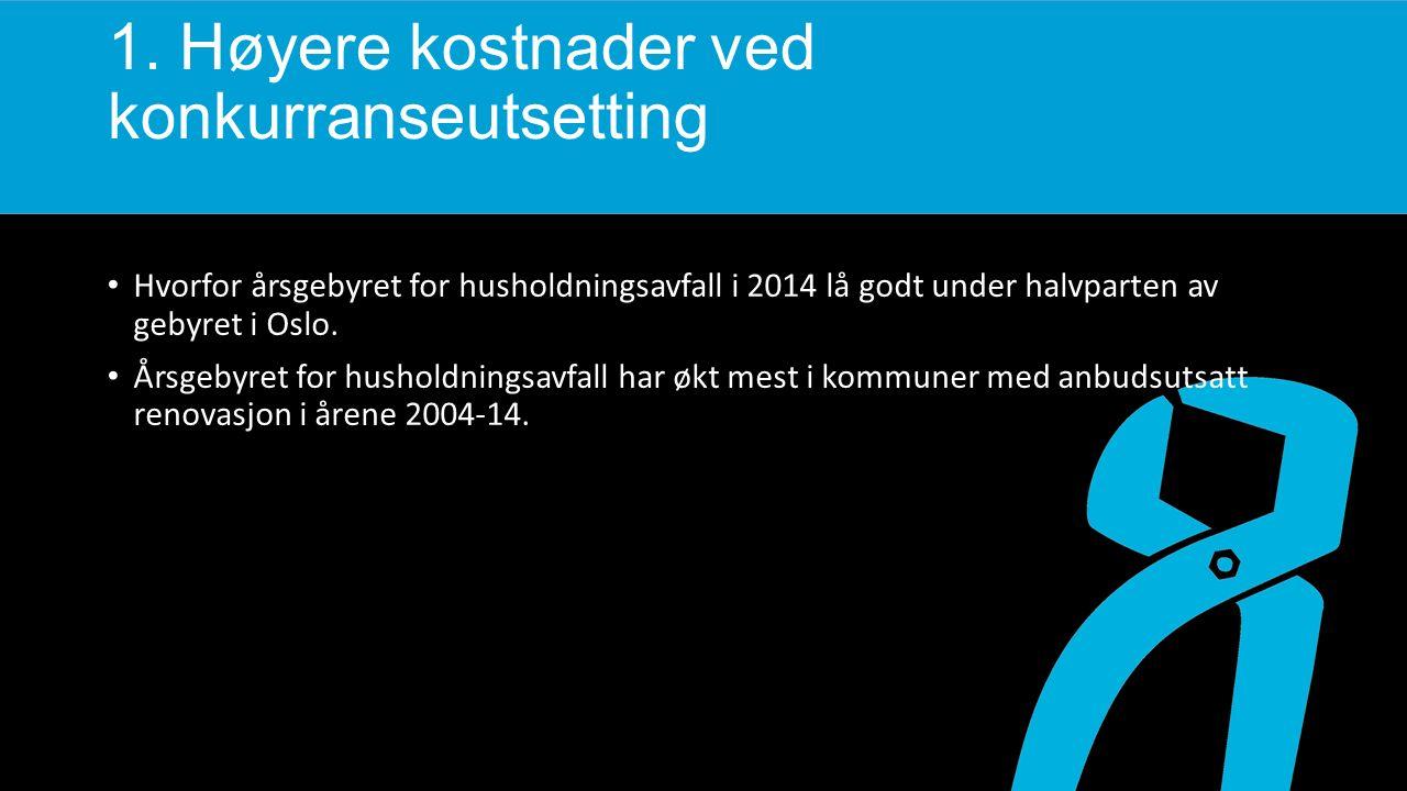 1. Høyere kostnader ved konkurranseutsetting Hvorfor årsgebyret for husholdningsavfall i 2014 lå godt under halvparten av gebyret i Oslo. Årsgebyret f