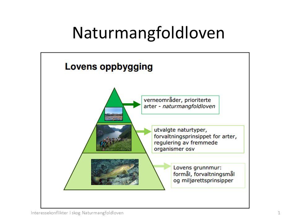 Naturmangfoldloven 1Interessekonflikter i skog Naturmangfoldloven