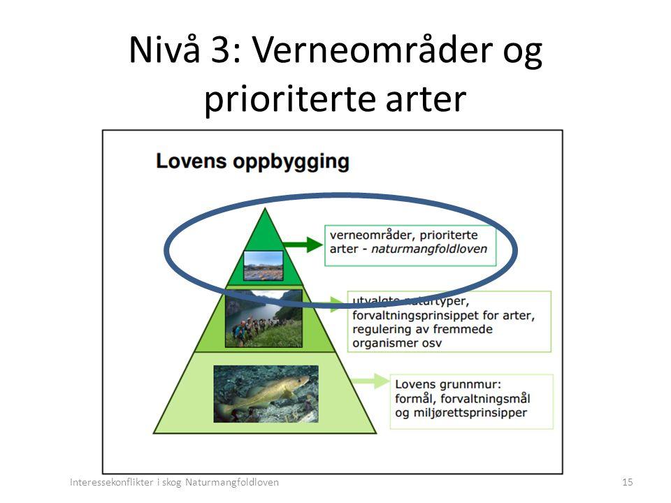 Nivå 3: Verneområder og prioriterte arter 15Interessekonflikter i skog Naturmangfoldloven