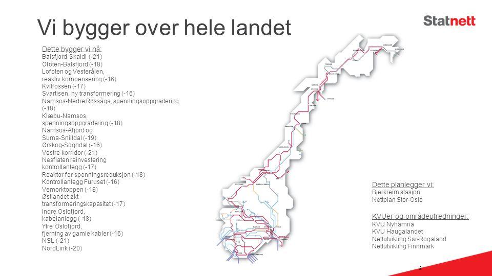 Vi bygger over hele landet 2 Dette bygger vi nå: Balsfjord-Skaidi (-21) Ofoten-Balsfjord (-18) Lofoten og Vesterålen, reaktiv kompensering (-16) Kvitfossen (-17) Svartisen, ny transformering (-16) Namsos-Nedre Røssåga, spenningsoppgradering (-18) Klæbu-Namsos, spenningsoppgradering (-18) Namsos-Åfjord og Surna-Snilldal (-19) Ørskog-Sogndal (-16) Vestre korridor (-21) Nesflaten reinvestering kontrollanlegg (-17) Reaktor for spenningsreduksjon (-18) Kontrollanlegg Furuset (-16) Vemorktoppen (-18) Østlandet økt transformeringskapasitet (-17) Indre Oslofjord, kabelanlegg (-18) Ytre Oslofjord, fjerning av gamle kabler (-16) NSL (-21) NordLink (-20) Dette planlegger vi: Bjerkreim stasjon Nettplan Stor-Oslo KVUer og områdeutredninger: KVU Nyhamna KVU Haugalandet Nettutvikling Sør-Rogaland Nettutvikling Finnmark