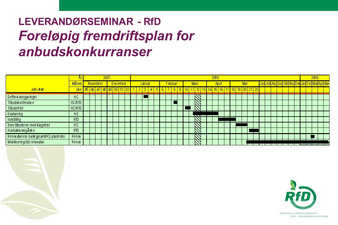 LEVERANDØRSEMINAR - RfD Foreløpig fremdriftsplan for anbudskonkurranser