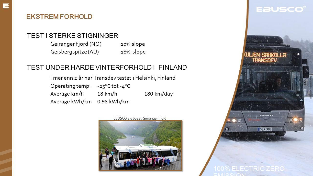 EKSTREM FORHOLD TEST I STERKE STIGNINGER Geiranger Fjord (NO) 10 % slope Geisbergspitze (AU)18 % slope EBUSCO 2.0 bus at Geiranger Fjord 100% ELECTRIC ZERO EMISSION TEST UNDER HARDE VINTERFORHOLD I FINLAND I mer enn 2 år har Transdev testet i Helsinki, Finland Operating temp.-25 ᵒC tot -4 ᵒC Average km/h18 km/h180 km/day Average kWh/km0.98 kWh/km 100% ELECTRIC ZERO EMISSION