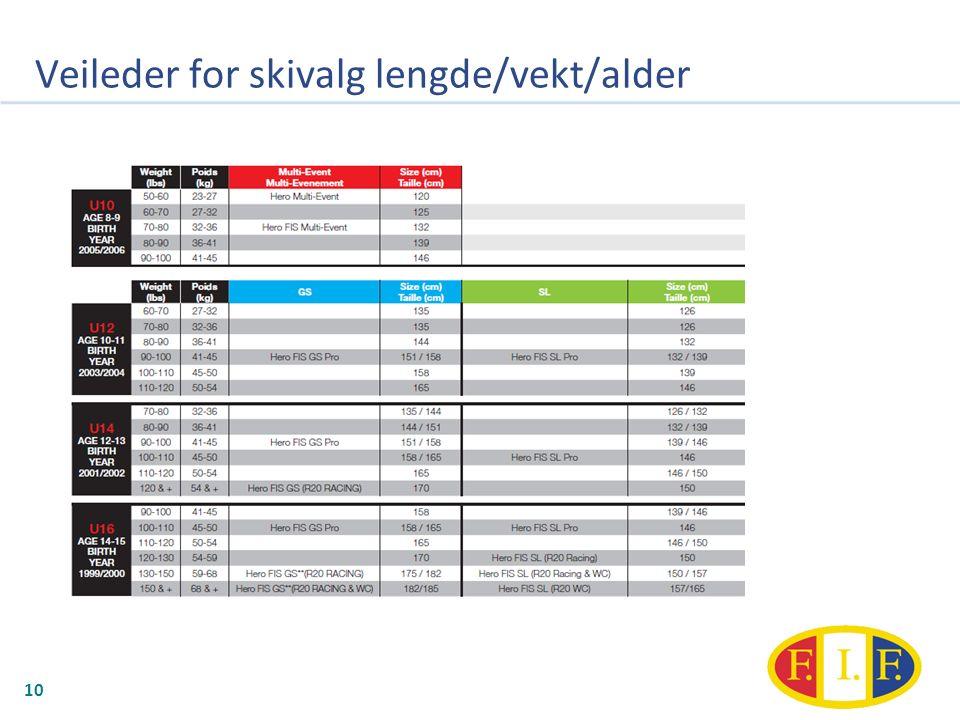 Veileder for skivalg lengde/vekt/alder 10