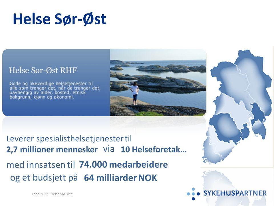 Helse Sør-Øst Leverer spesialisthelsetjenester til 2,7 millioner mennesker 10 Helseforetak… 74.000 medarbeidere 64 milliarder NOK via med innsatsen ti