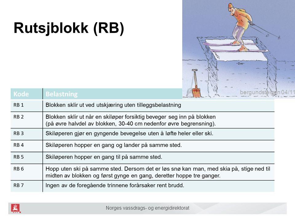 Norges vassdrags- og energidirektorat Rutsjblokk (RB) bergundsteigen 04/11