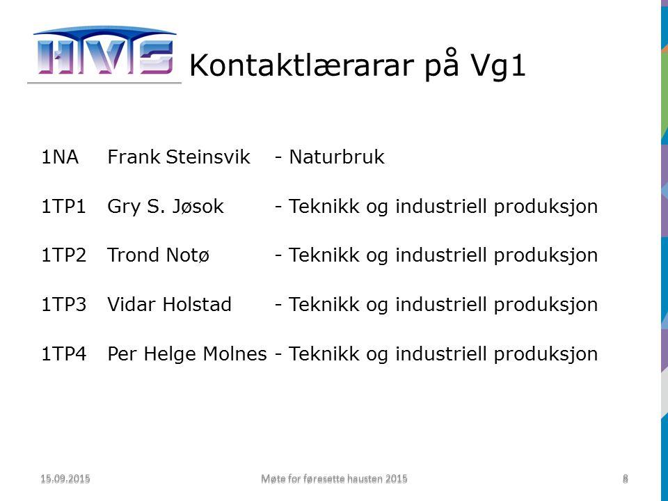 Kontaktlærarar på Vg1 1NAFrank Steinsvik- Naturbruk 1TP1Gry S.