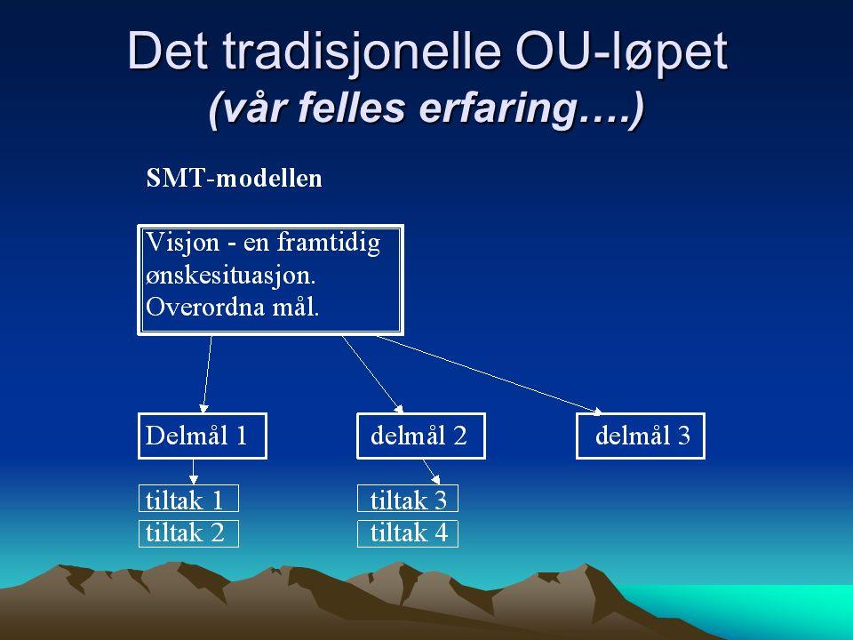 Det tradisjonelle OU-løpet (vår felles erfaring….)