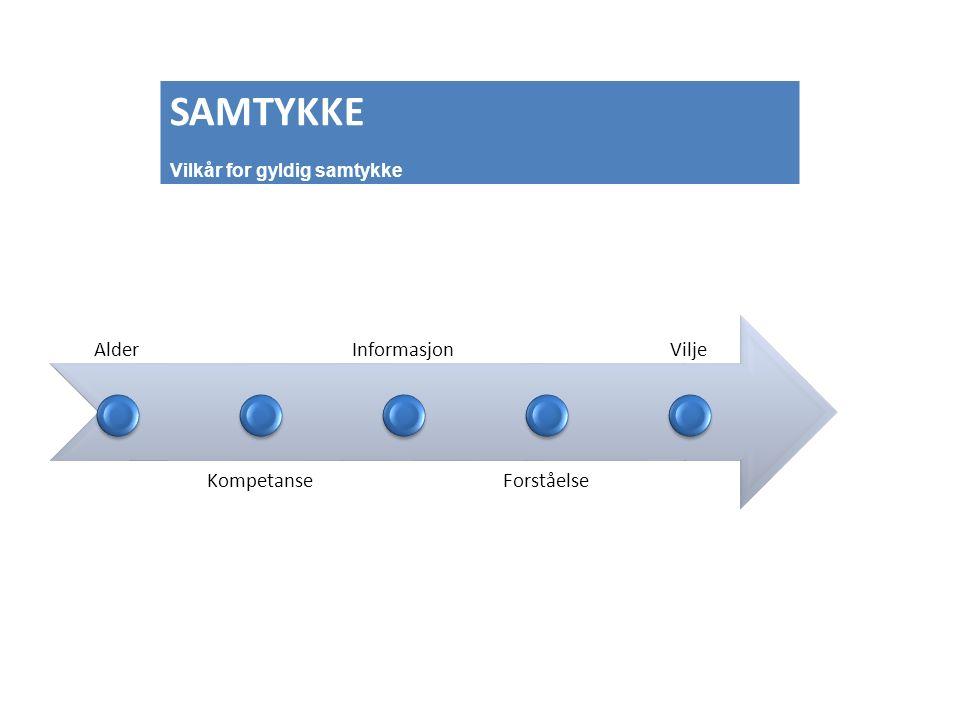 Alder Kompetanse Informasjon Forståelse Vilje SAMTYKKE Vilkår for gyldig samtykke