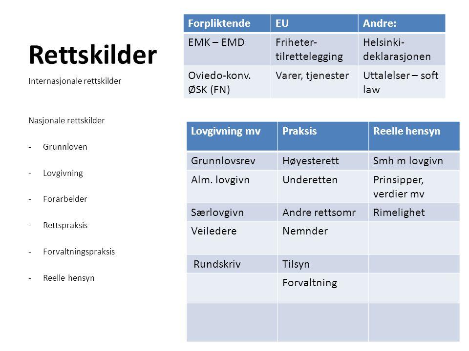 Rettskilder ForpliktendeEUAndre: EMK – EMDFriheter- tilrettelegging Helsinki- deklarasjonen Oviedo-konv. ØSK (FN) Varer, tjenesterUttalelser – soft la