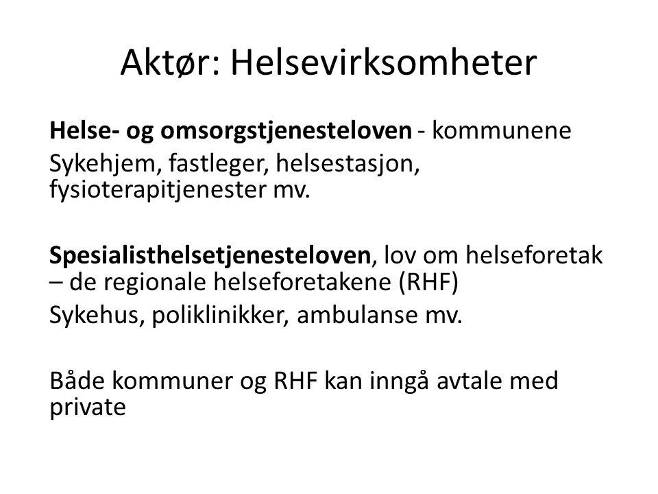 Aktør: Helsevirksomheter Helse- og omsorgstjenesteloven - kommunene Sykehjem, fastleger, helsestasjon, fysioterapitjenester mv. Spesialisthelsetjenest