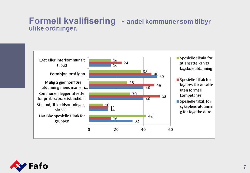 Formell kvalifisering - andel kommuner som tilbyr ulike ordninger. 7