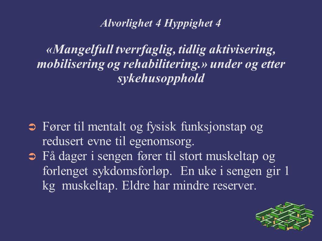 Alvorlighet 4 Hyppighet 4 «Mangelfull tverrfaglig, tidlig aktivisering, mobilisering og rehabilitering.» under og etter sykehusopphold  Fører til mentalt og fysisk funksjonstap og redusert evne til egenomsorg.