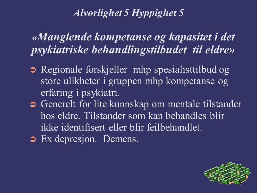 Alvorlighet 5 Hyppighet 5 « Manglende kompetanse og kapasitet i det psykiatriske behandlingstilbudet til eldre»  Regionale forskjeller mhp spesialisttilbud og store ulikheter i gruppen mhp kompetanse og erfaring i psykiatri.