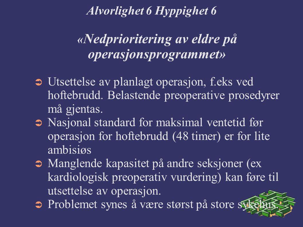 Alvorlighet 6 Hyppighet 6 « Nedprioritering av eldre på operasjonsprogrammet»  Utsettelse av planlagt operasjon, f.eks ved hoftebrudd.