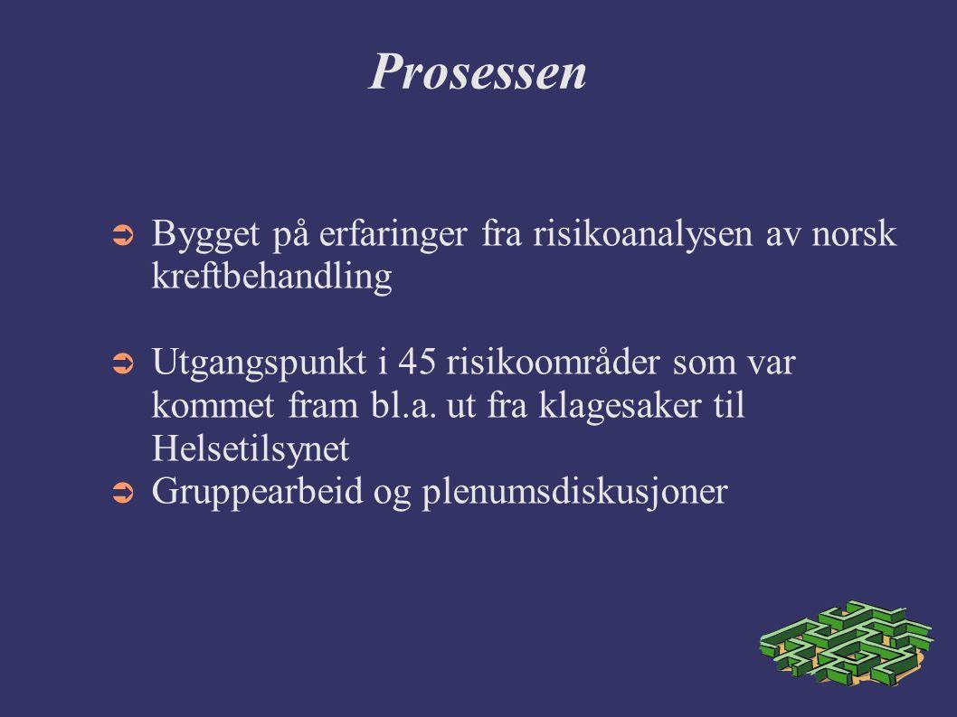 Prosessen  Bygget på erfaringer fra risikoanalysen av norsk kreftbehandling  Utgangspunkt i 45 risikoområder som var kommet fram bl.a.