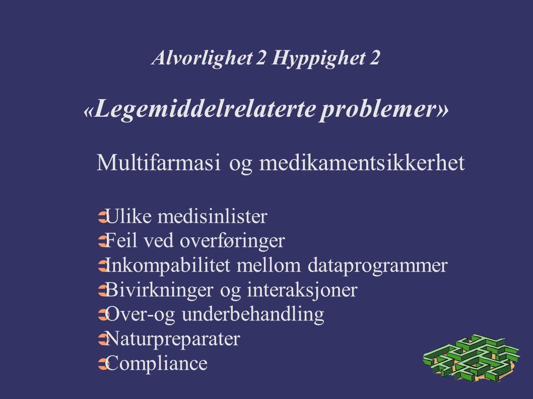 Alvorlighet 2 Hyppighet 2 « Legemiddelrelaterte problemer» Multifarmasi og medikamentsikkerhet  Ulike medisinlister  Feil ved overføringer  Inkompabilitet mellom dataprogrammer  Bivirkninger og interaksjoner  Over-og underbehandling  Naturpreparater  Compliance