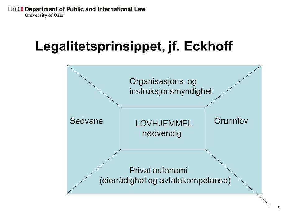 Legalitetsprinsippet, jf. Eckhoff 6 Organisasjons- og instruksjonsmyndighet Sedvane Grunnlov Privat autonomi (eierrådighet og avtalekompetanse) LOVHJE