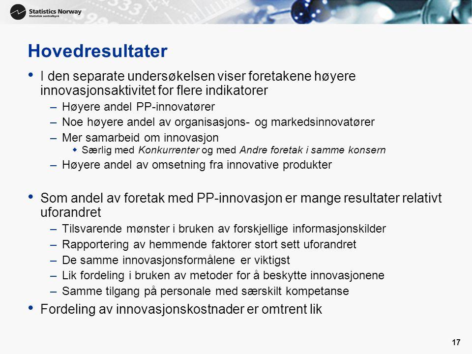 17 Hovedresultater I den separate undersøkelsen viser foretakene høyere innovasjonsaktivitet for flere indikatorer –Høyere andel PP-innovatører –Noe høyere andel av organisasjons- og markedsinnovatører –Mer samarbeid om innovasjon  Særlig med Konkurrenter og med Andre foretak i samme konsern –Høyere andel av omsetning fra innovative produkter Som andel av foretak med PP-innovasjon er mange resultater relativt uforandret –Tilsvarende mønster i bruken av forskjellige informasjonskilder –Rapportering av hemmende faktorer stort sett uforandret –De samme innovasjonsformålene er viktigst –Lik fordeling i bruken av metoder for å beskytte innovasjonene –Samme tilgang på personale med særskilt kompetanse Fordeling av innovasjonskostnader er omtrent lik