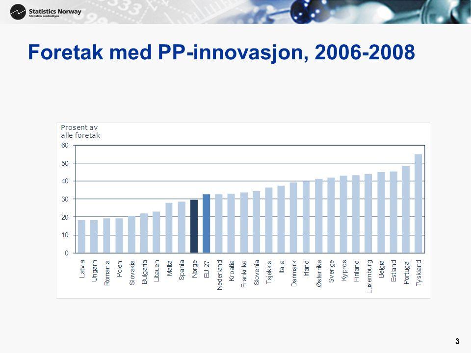 3 Foretak med PP-innovasjon, 2006-2008