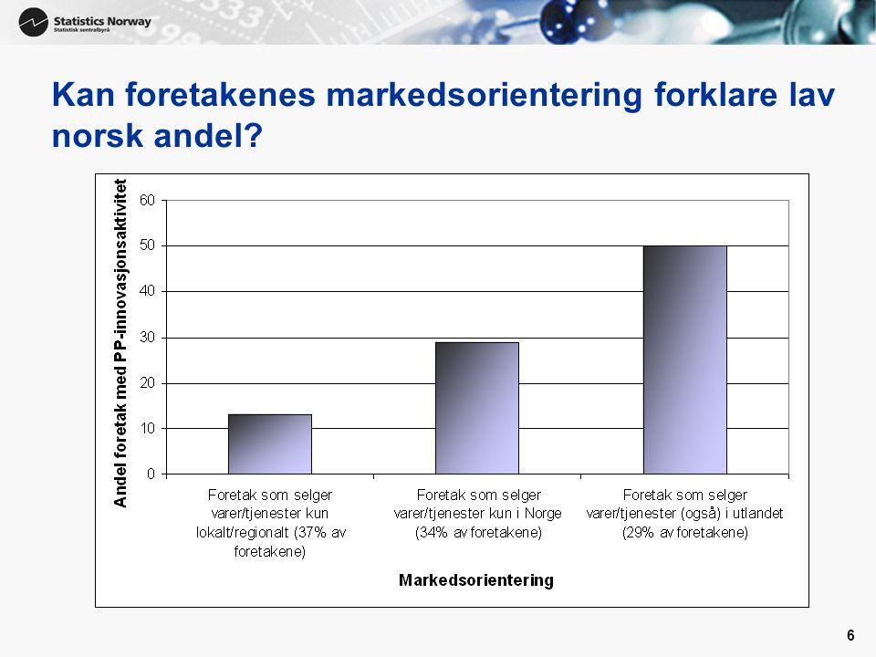 6 Kan foretakenes markedsorientering forklare lav norsk andel