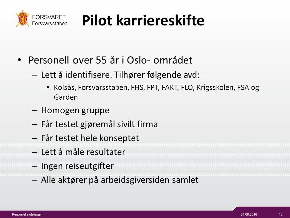 24.09.201610 Personellavdelingen FORSVARET Forsvarsstaben Pilot karriereskifte Personell over 55 år i Oslo- området – Lett å identifisere.