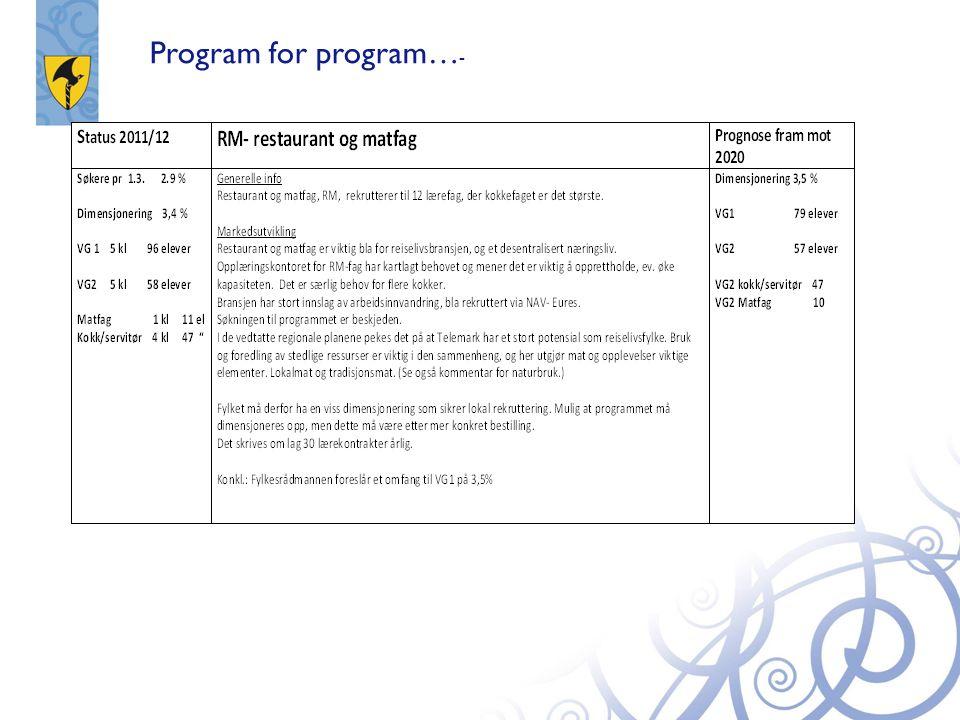 Program for program… -